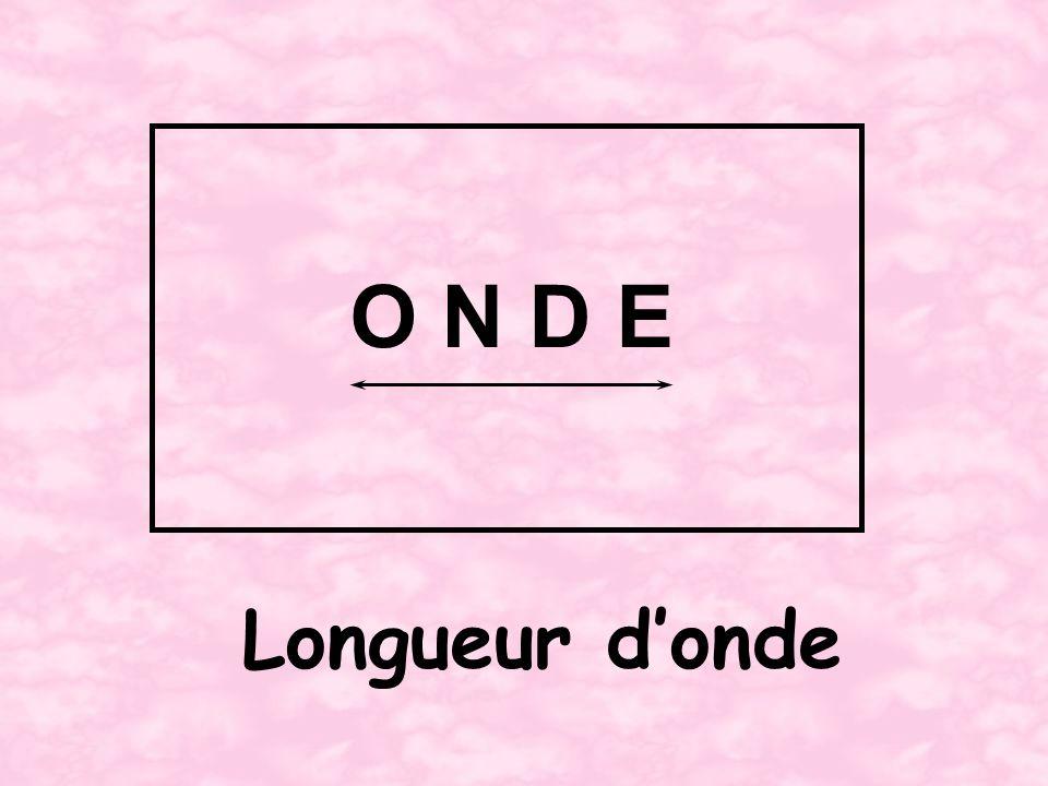 O N D E Longueur d'onde