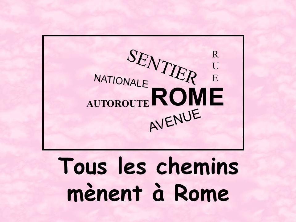 ROME Tous les chemins mènent à Rome SENTIER AVENUE R U E NATIONALE