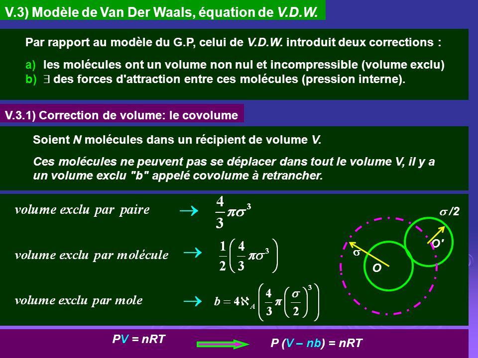 V.3) Modèle de Van Der Waals, équation de V.D.W.