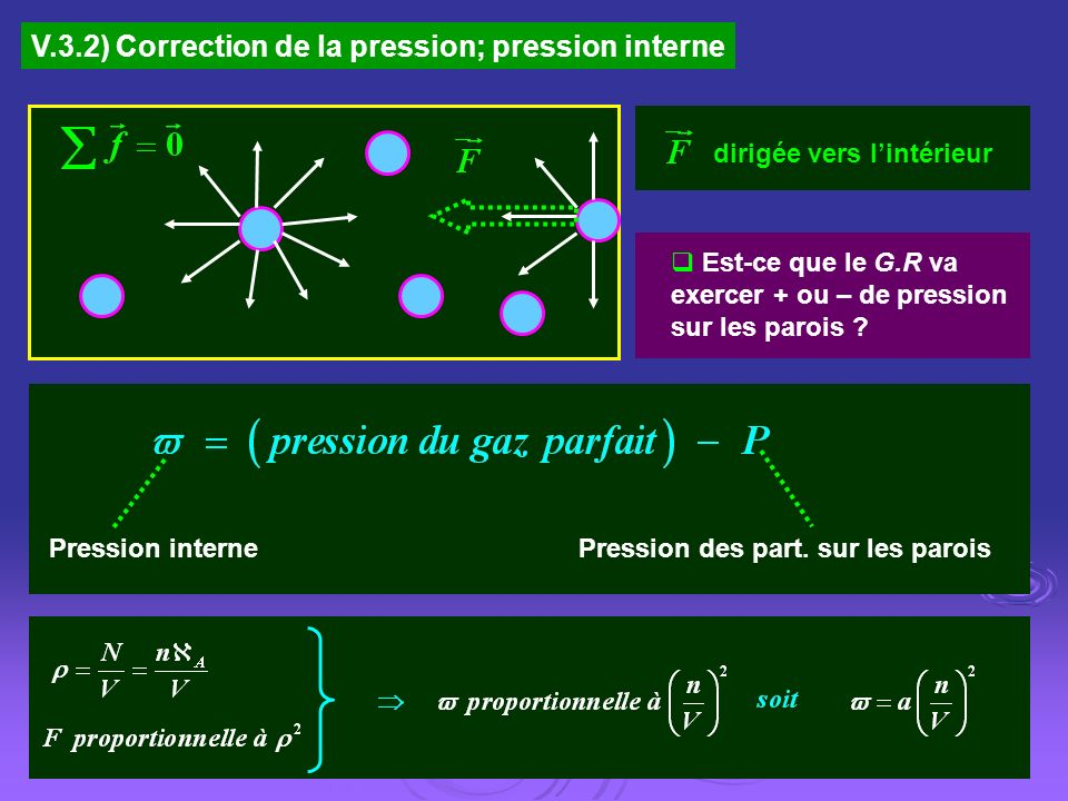 V.3.2) Correction de la pression; pression interne