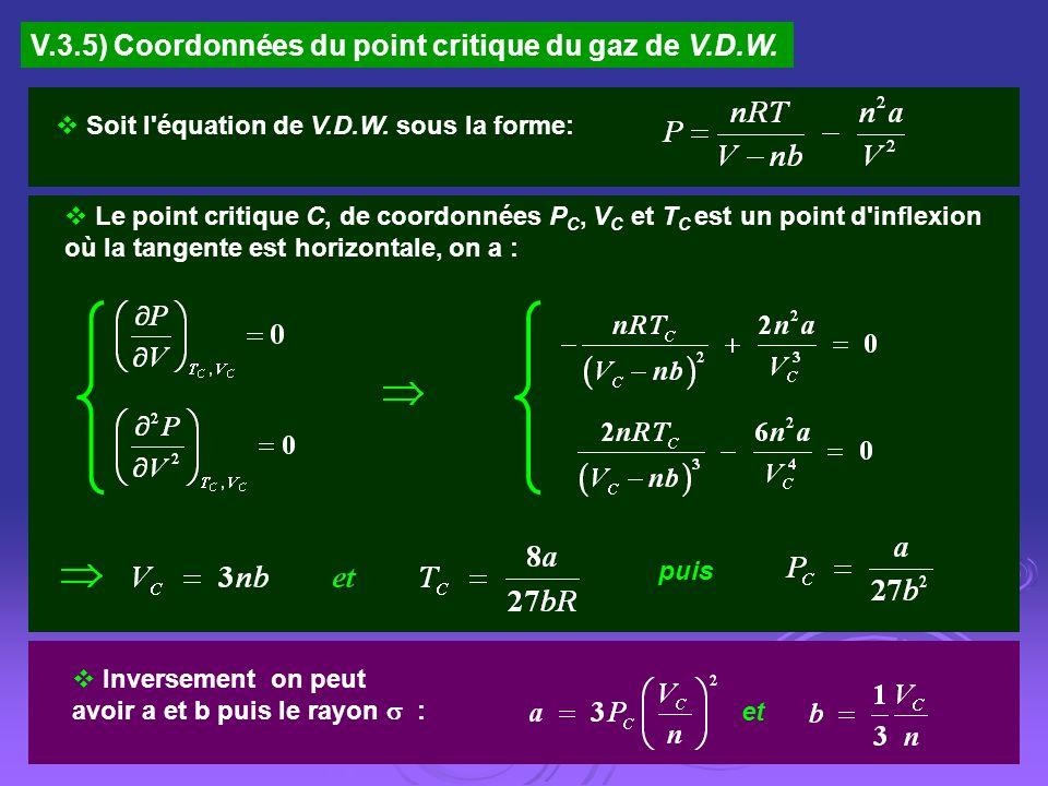 V.3.5) Coordonnées du point critique du gaz de V.D.W.