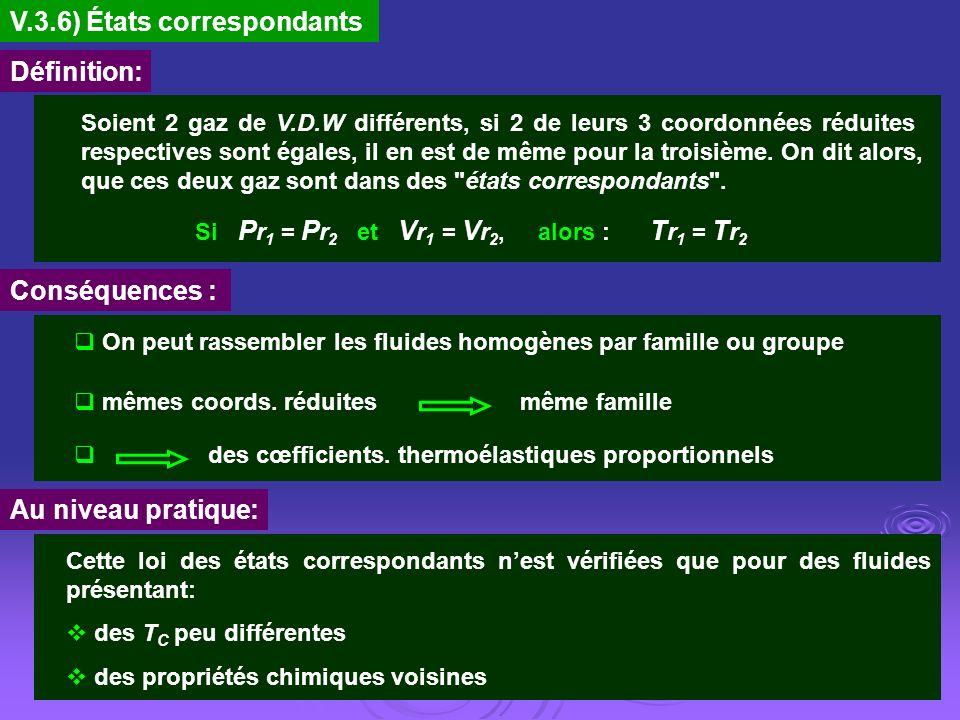 V.3.6) États correspondants