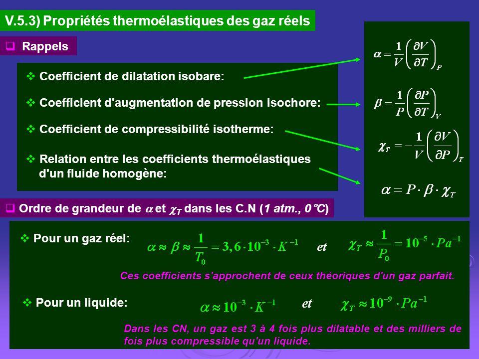V.5.3) Propriétés thermoélastiques des gaz réels