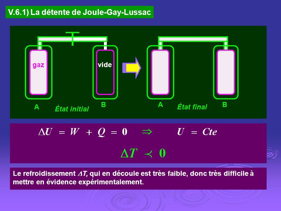 V.6.1) La détente de Joule-Gay-Lussac