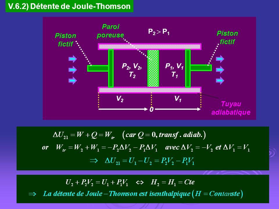 V.6.2) Détente de Joule-Thomson