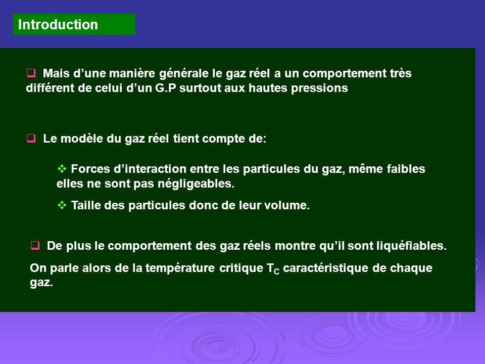 Introduction Mais d'une manière générale le gaz réel a un comportement très différent de celui d'un G.P surtout aux hautes pressions.