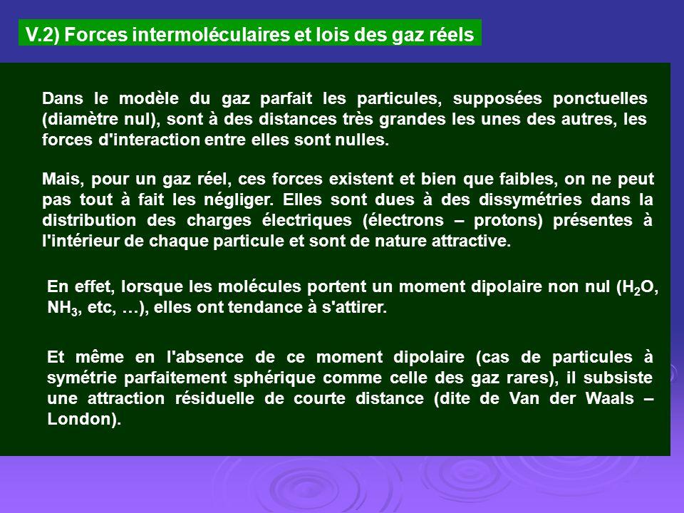 V.2) Forces intermoléculaires et lois des gaz réels