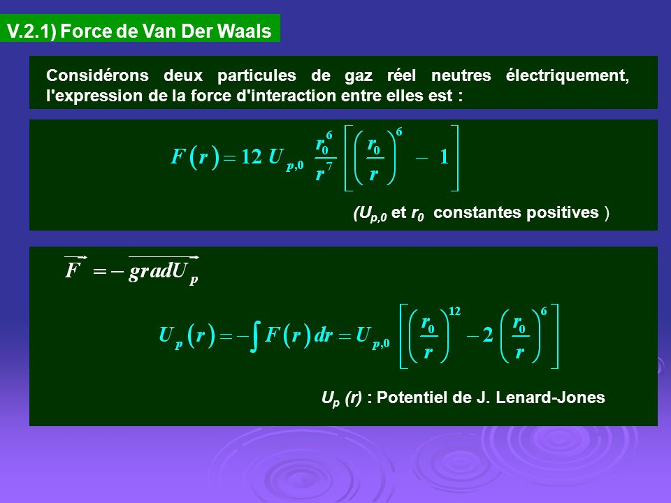 V.2.1) Force de Van Der Waals