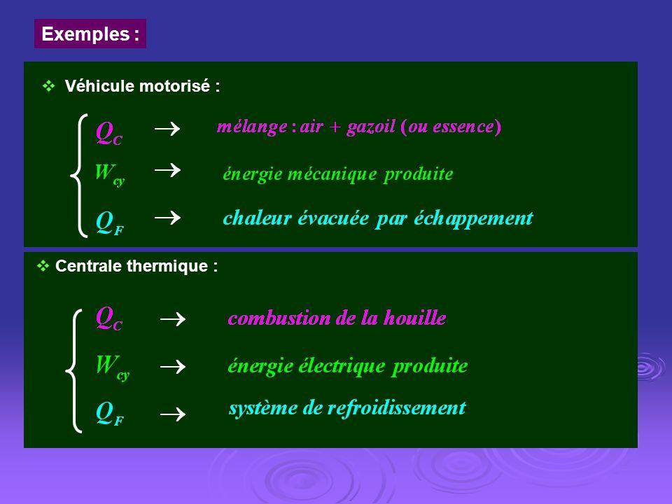 Exemples : Véhicule motorisé : Centrale thermique :