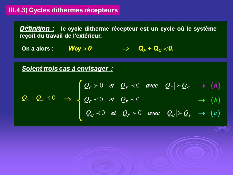 III.4.3) Cycles dithermes récepteurs