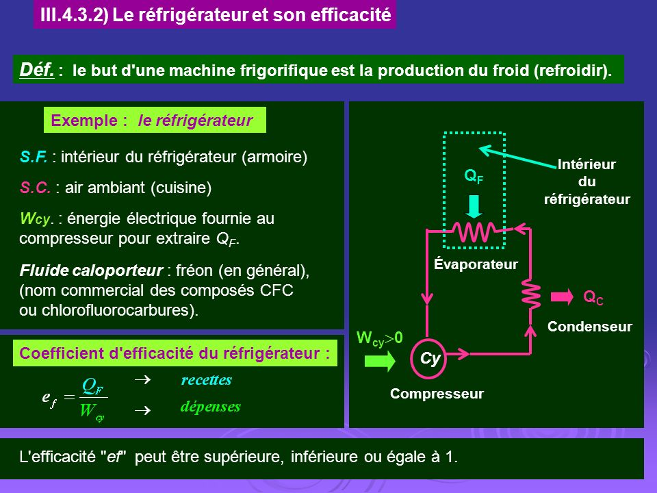 III.4.3.2) Le réfrigérateur et son efficacité