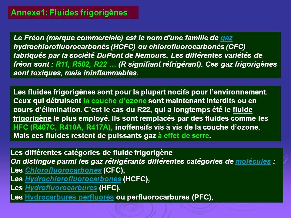 Annexe1: Fluides frigorigènes