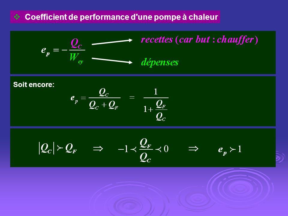 Coefficient de performance d une pompe à chaleur
