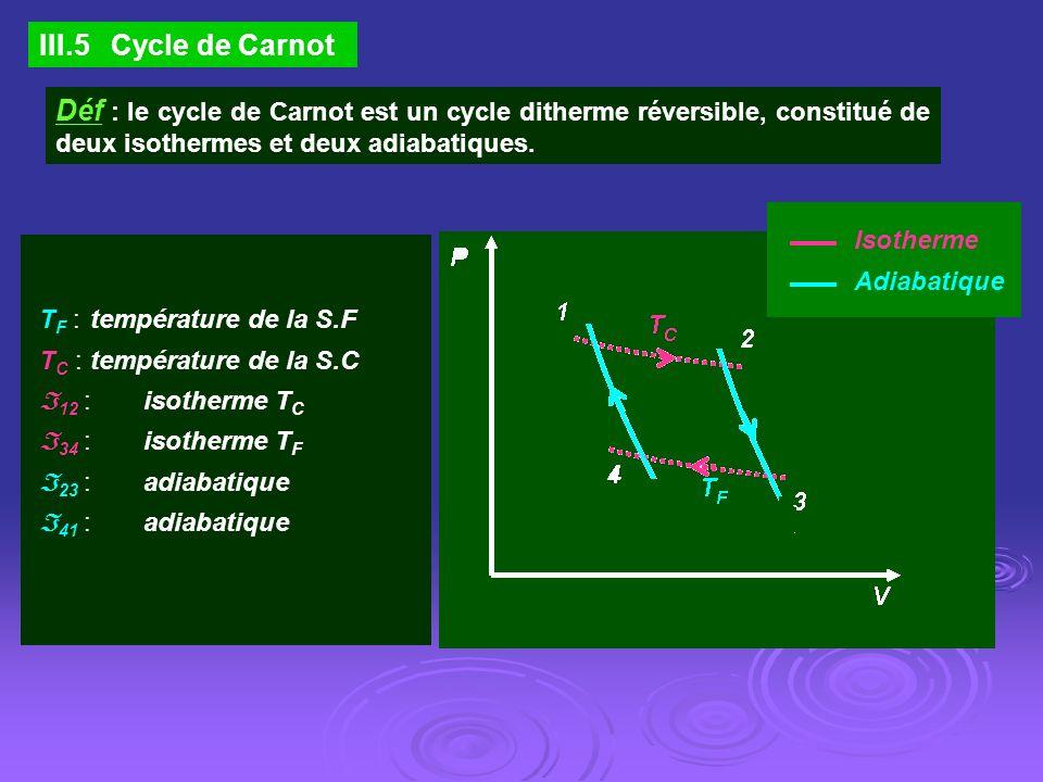 III.5 Cycle de Carnot Déf : le cycle de Carnot est un cycle ditherme réversible, constitué de deux isothermes et deux adiabatiques.