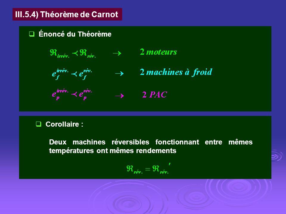 III.5.4) Théorème de Carnot