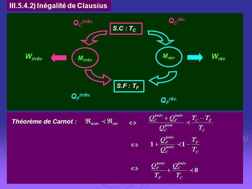 III.5.4.2) Inégalité de Clausius