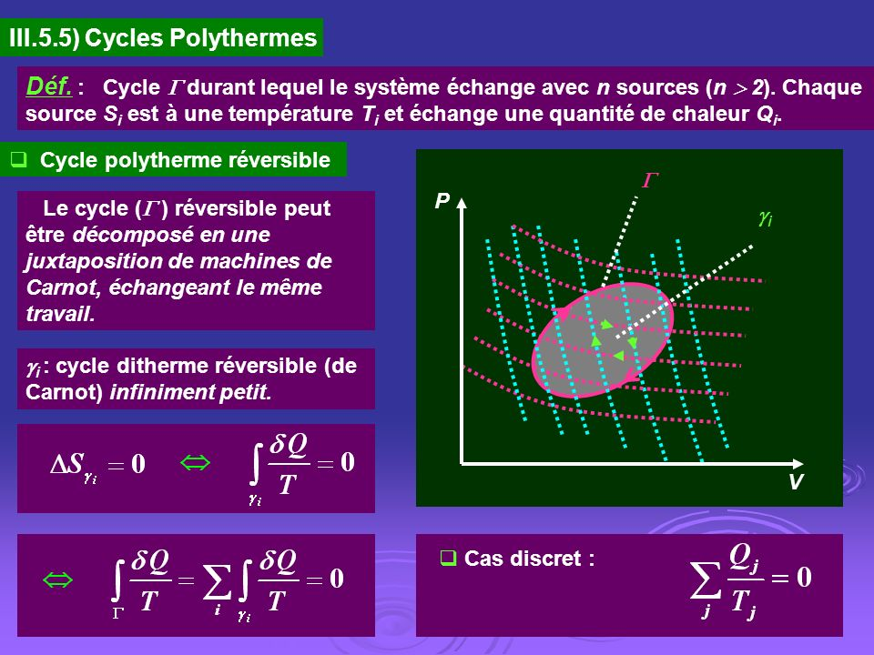 III.5.5) Cycles Polythermes