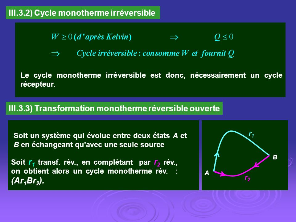 III.3.2) Cycle monotherme irréversible