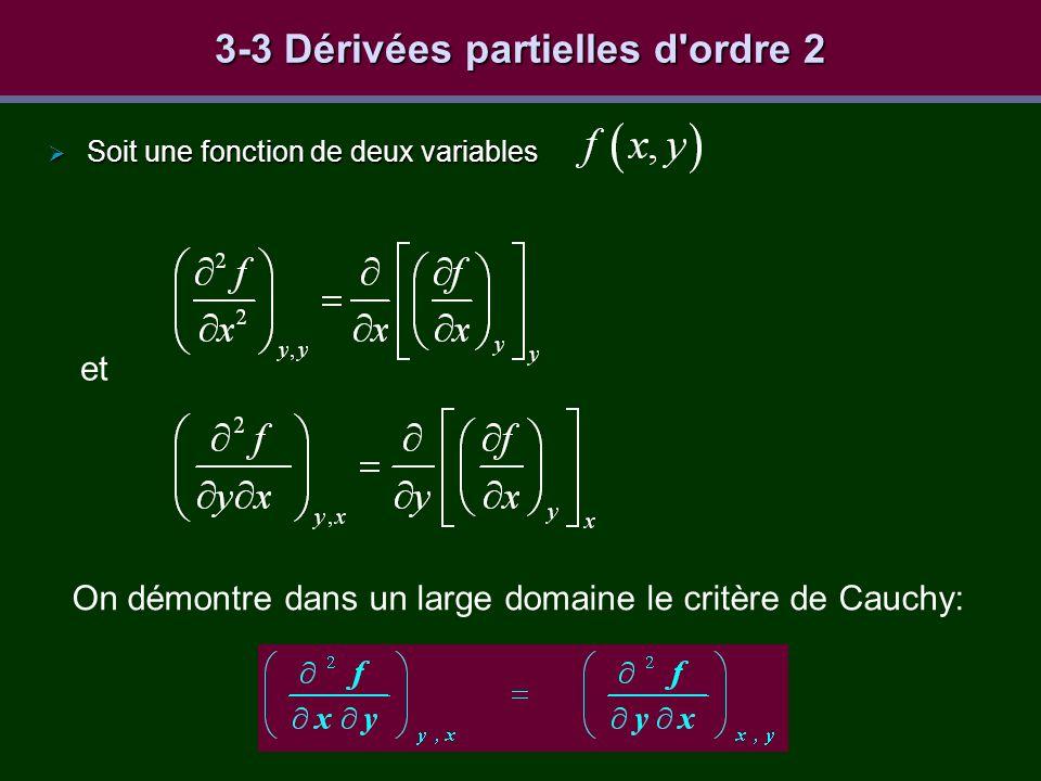 3-3 Dérivées partielles d ordre 2