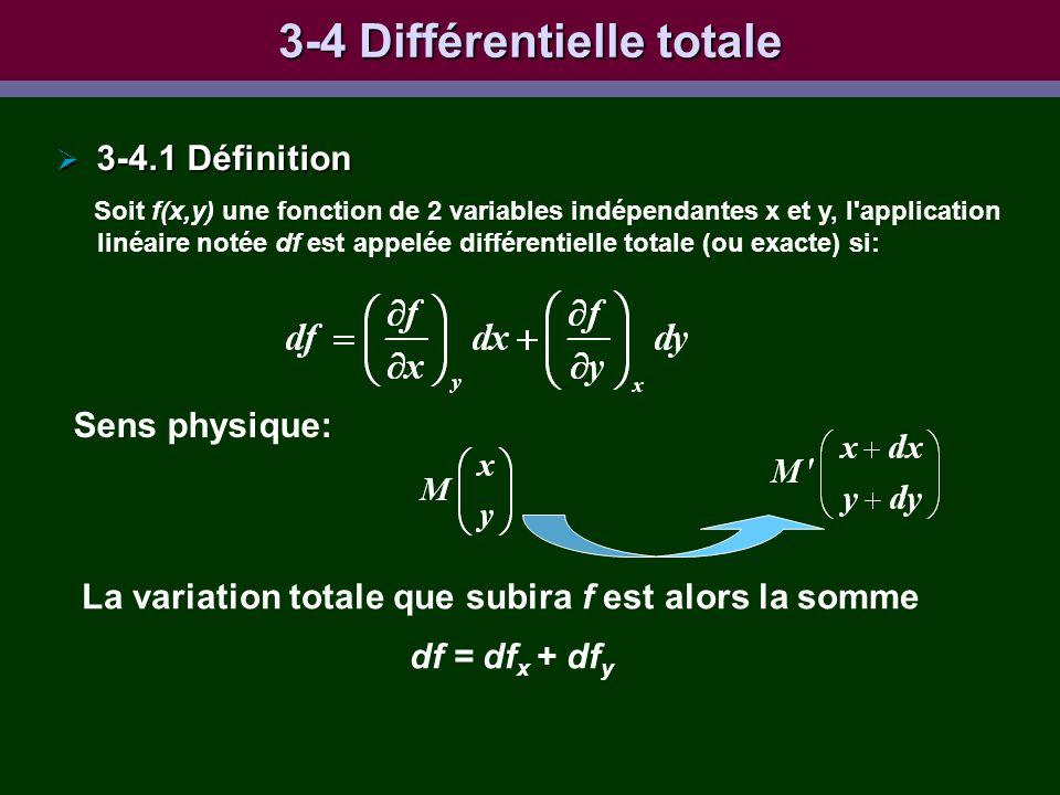 3-4 Différentielle totale