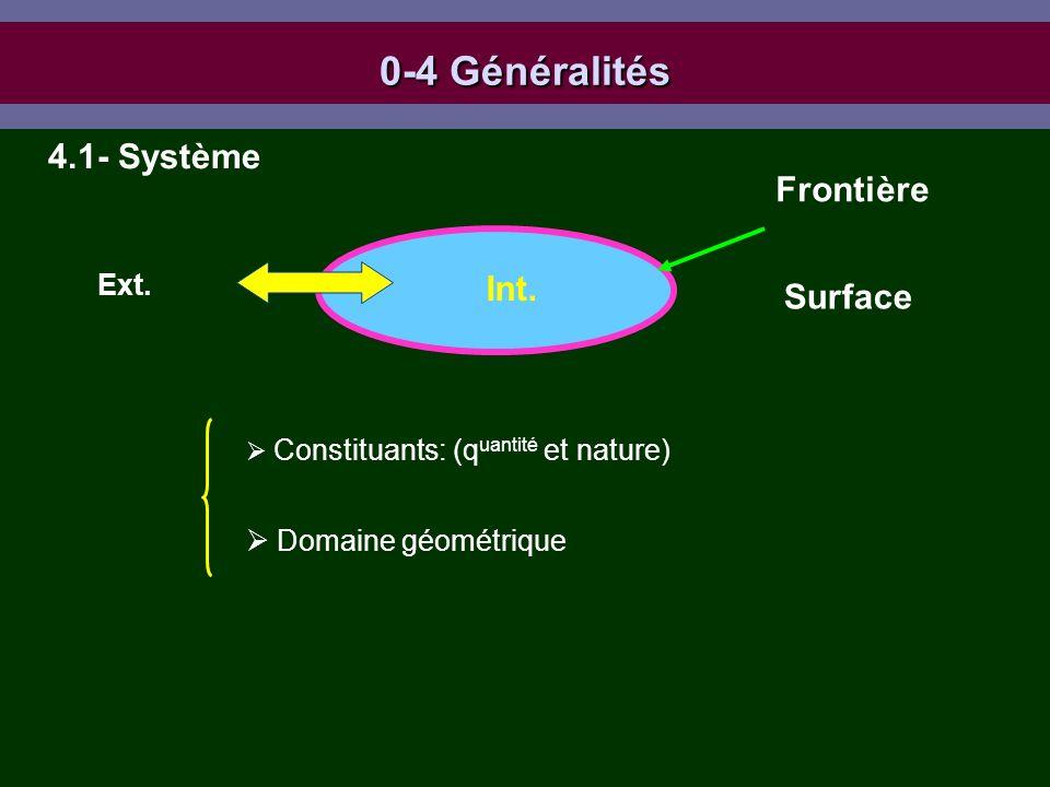 0-4 Généralités 4.1- Système Frontière Int. Surface Ext.