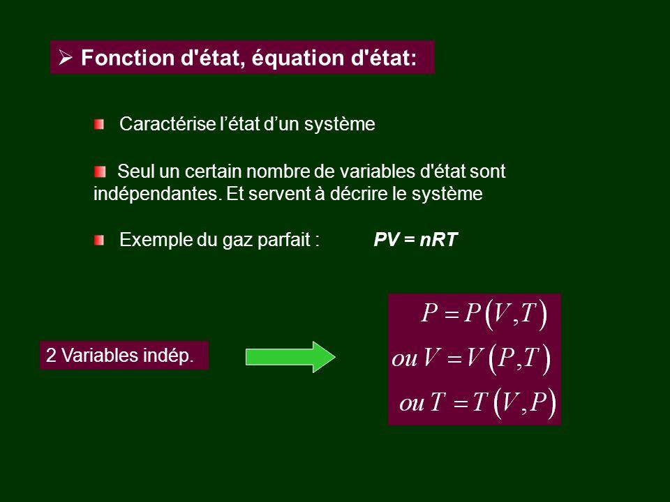 Fonction d état, équation d état: