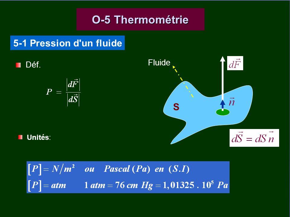 O-5 Thermométrie 5-1 Pression d un fluide S Fluide Déf. Unités: