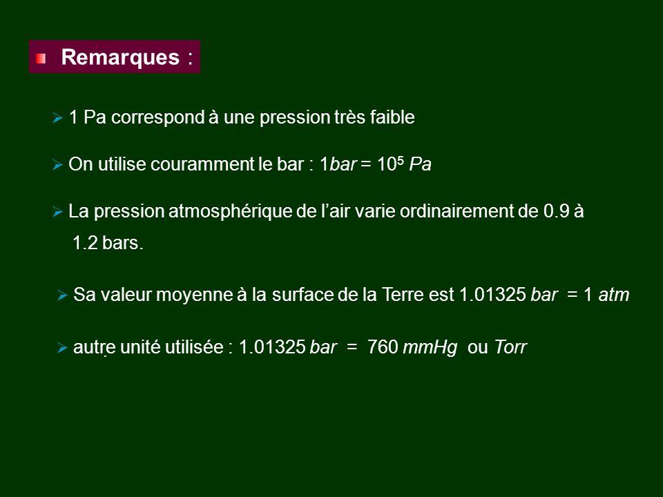 1.2 bars. Remarques : 1 Pa correspond à une pression très faible