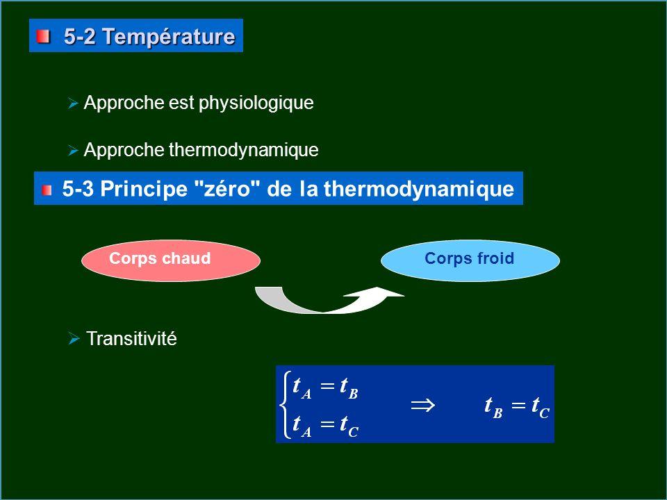 5-2 Température Transitivité Approche est physiologique