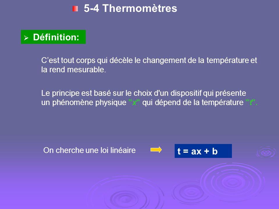 5-4 Thermomètres Définition: C'est tout corps qui décèle le changement de la température et la rend mesurable.