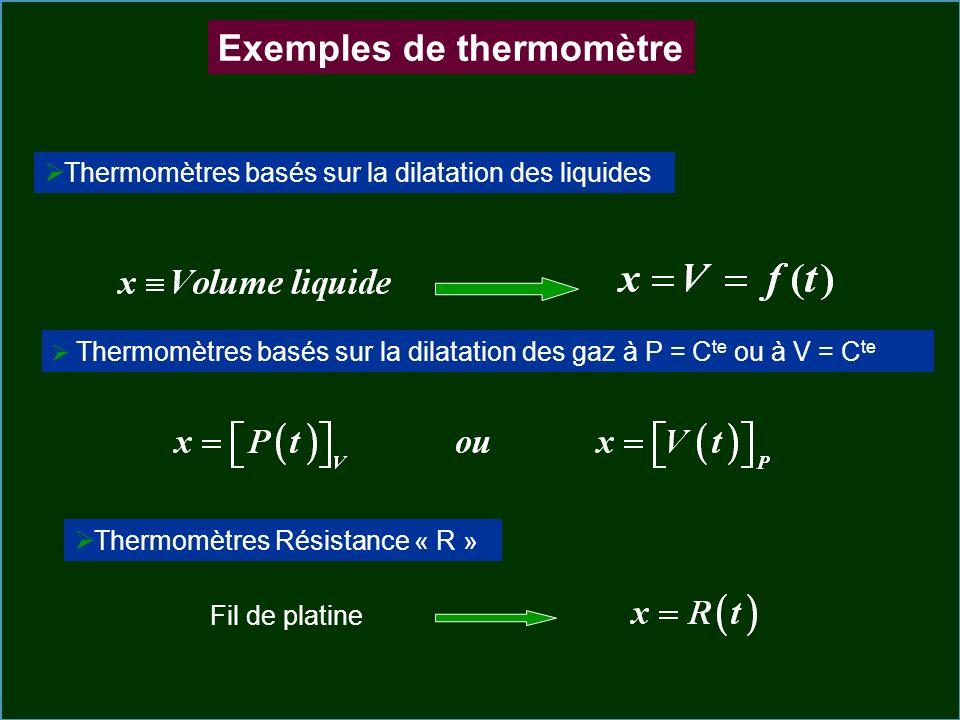 Exemples de thermomètre