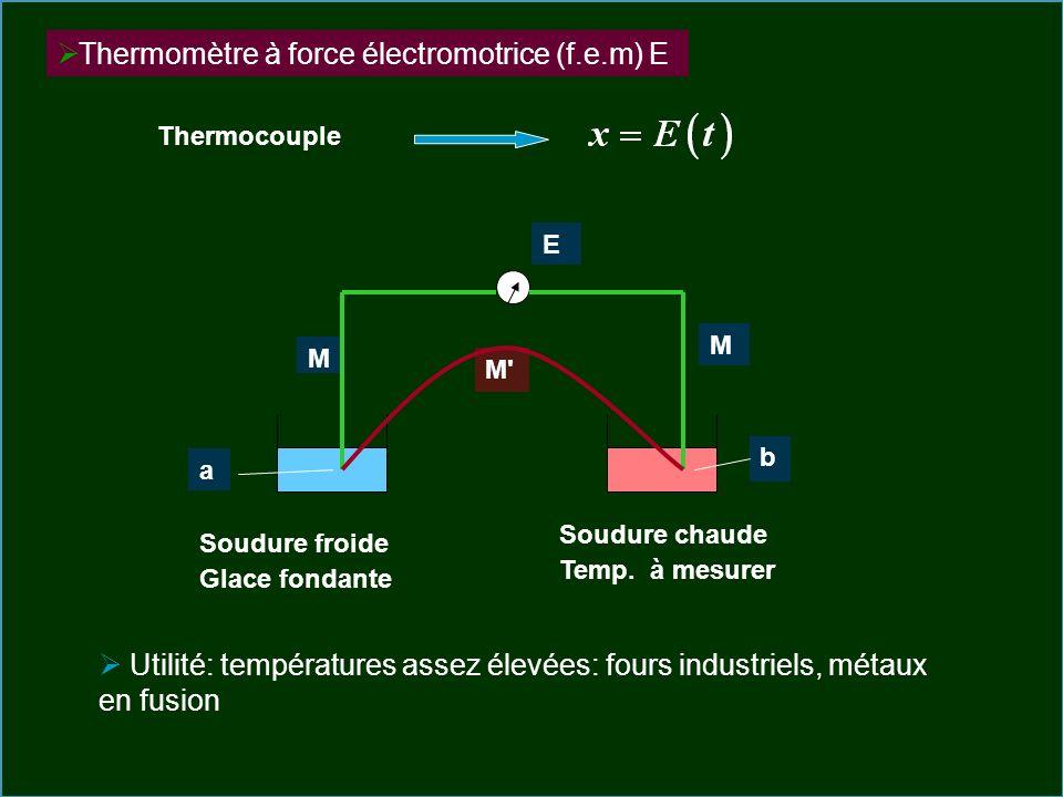 Thermomètre à force électromotrice (f.e.m) E