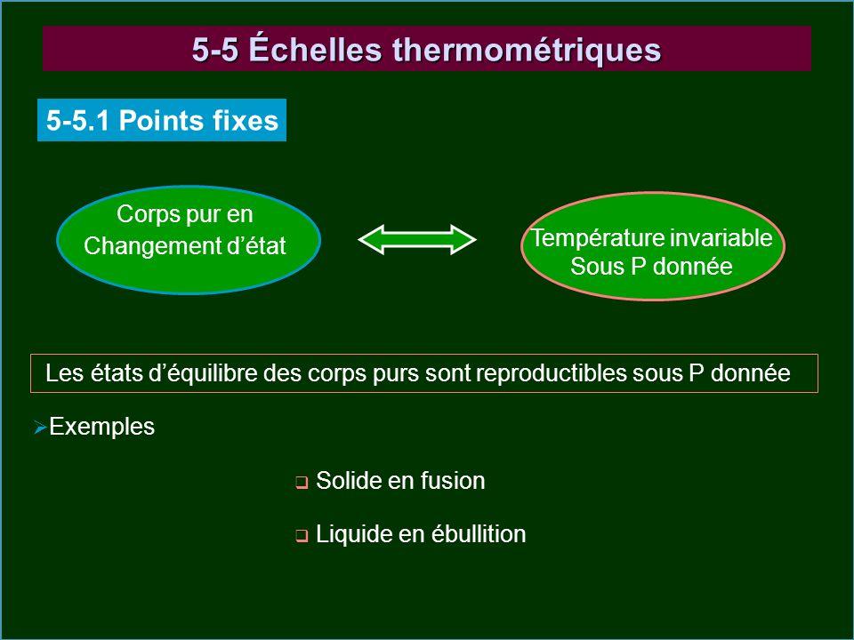 5-5 Échelles thermométriques