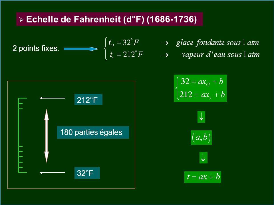 2 points fixes: 212°F 180 parties égales 32°F