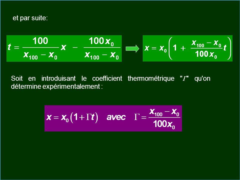 et par suite: Soit en introduisant le coefficient thermométrique  qu on détermine expérimentalement :