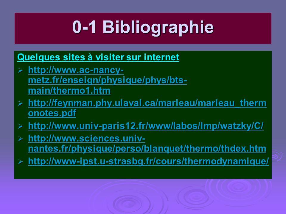 0-1 Bibliographie Quelques sites à visiter sur internet