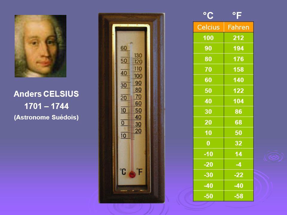 °C °F Anders CELSIUS 1701 – 1744 Celcius Fahren 100 212 90 194 80 176