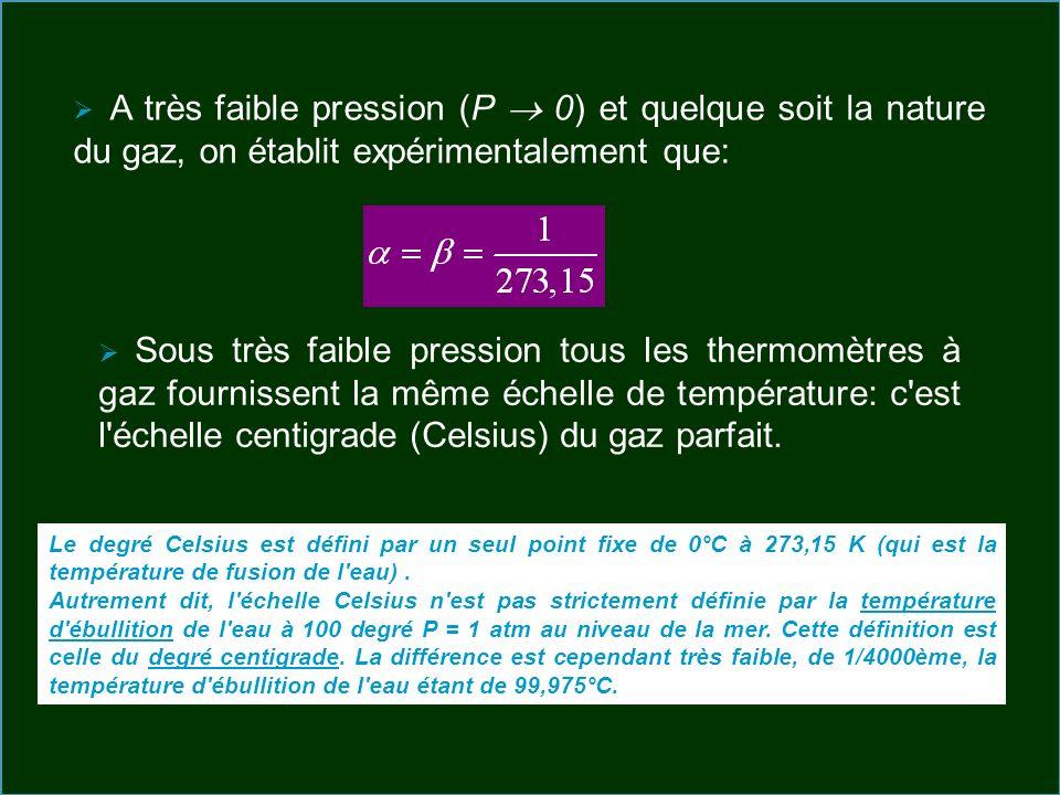 A très faible pression (P  0) et quelque soit la nature du gaz, on établit expérimentalement que: