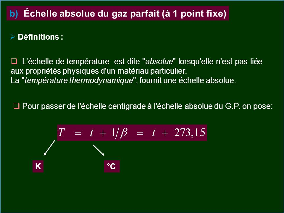 b) Échelle absolue du gaz parfait (à 1 point fixe)