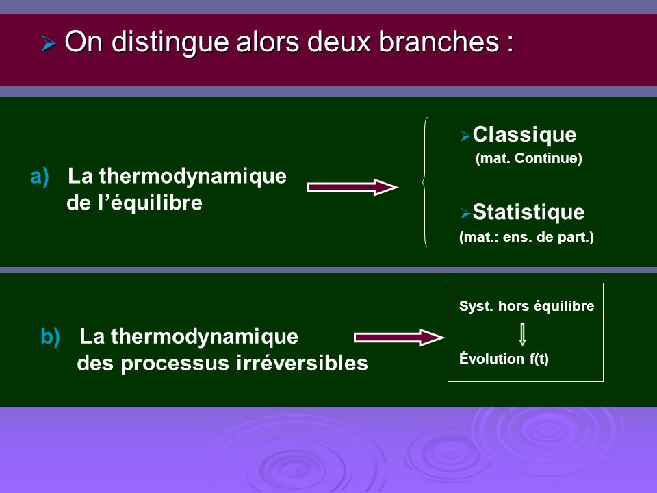 On distingue alors deux branches :