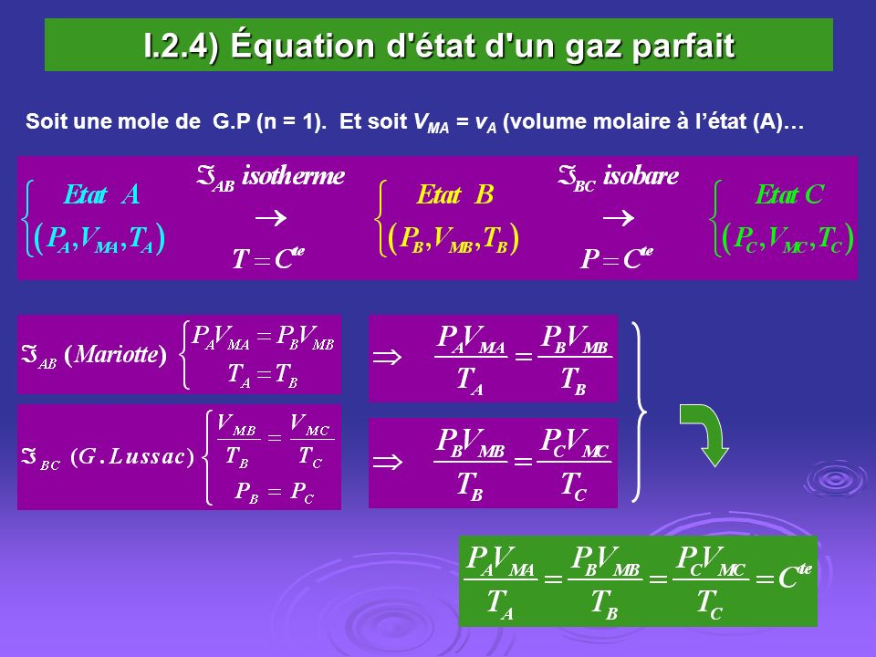 I.2.4) Équation d état d un gaz parfait