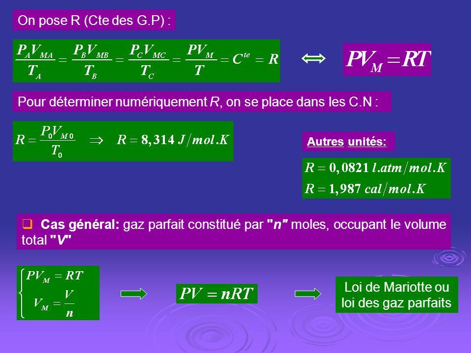 Loi de Mariotte ou loi des gaz parfaits