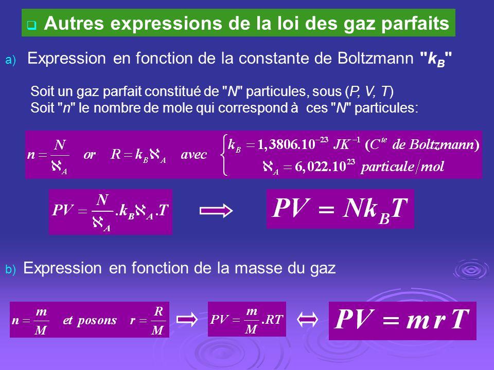 Autres expressions de la loi des gaz parfaits