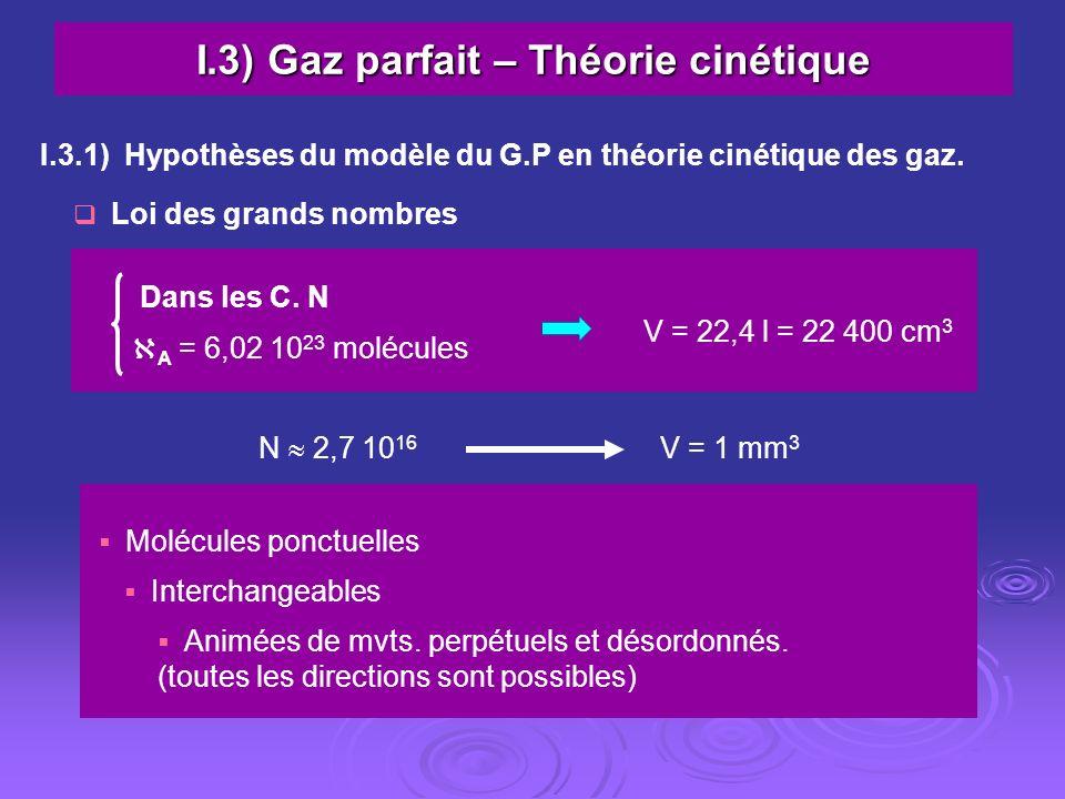 I.3) Gaz parfait – Théorie cinétique