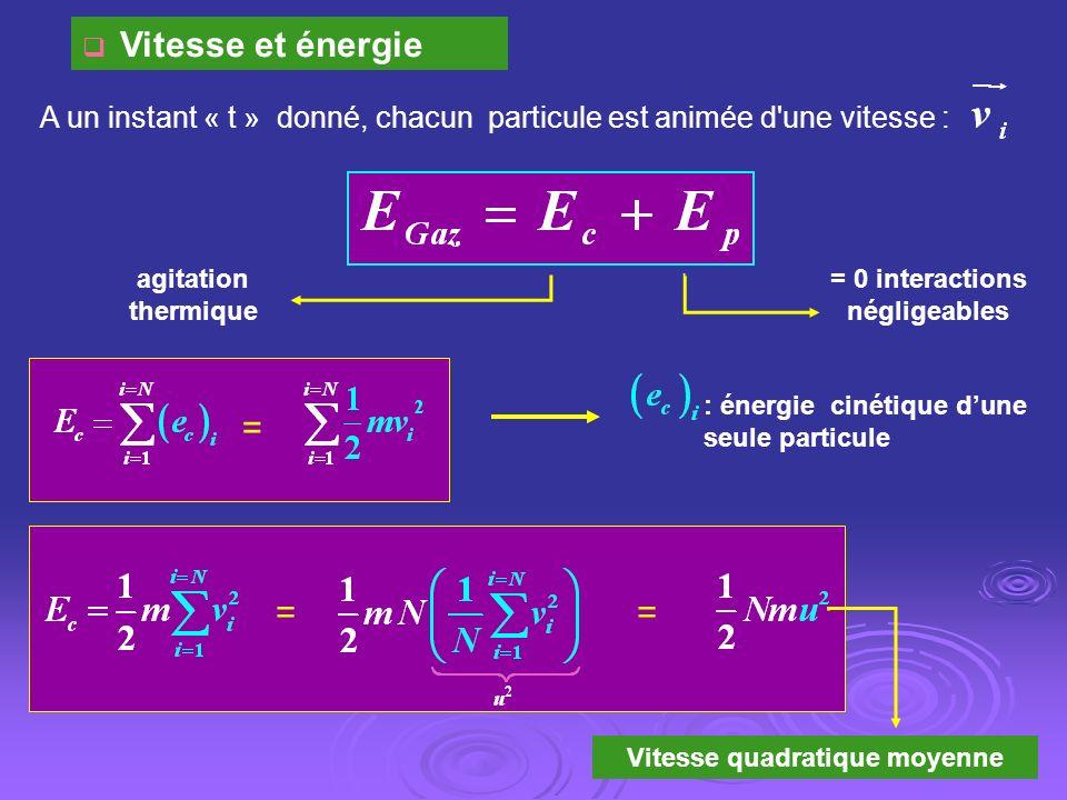 = 0 interactions négligeables Vitesse quadratique moyenne