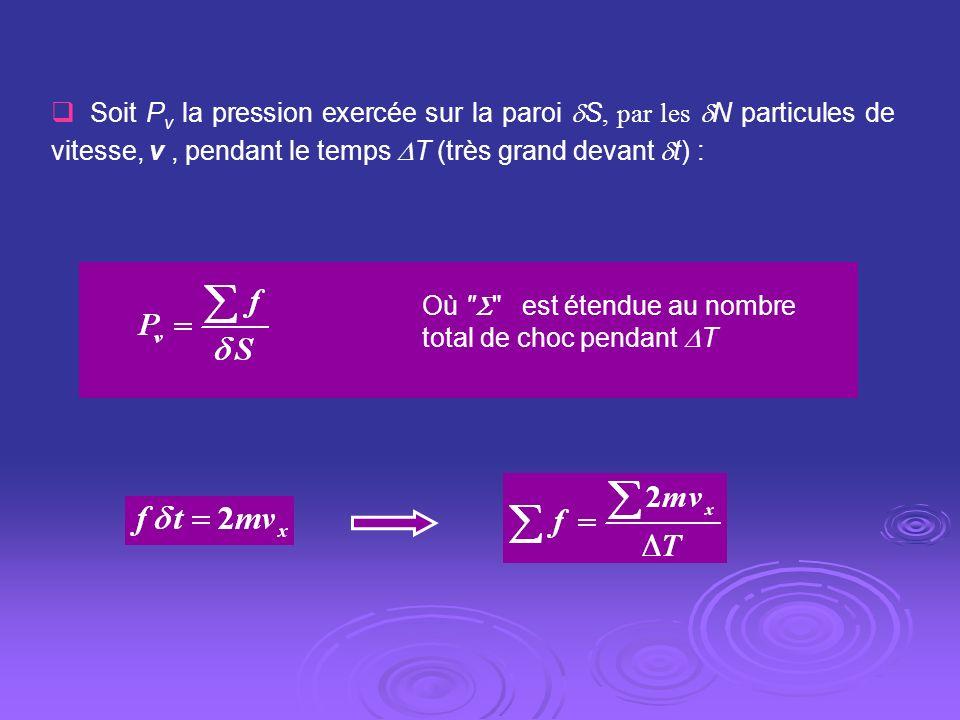 Soit Pv la pression exercée sur la paroi S, par les N particules de vitesse, v , pendant le temps T (très grand devant t) :