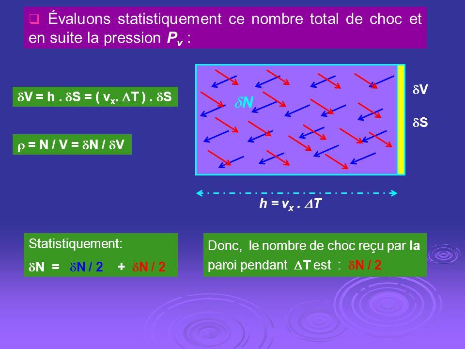 Évaluons statistiquement ce nombre total de choc et en suite la pression Pv :