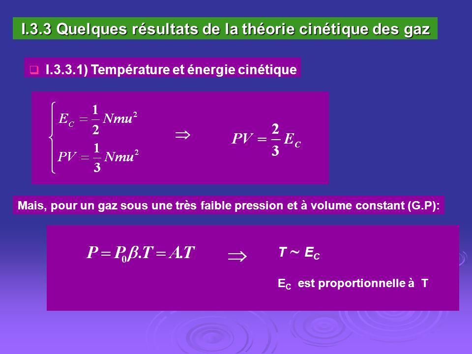 I.3.3 Quelques résultats de la théorie cinétique des gaz