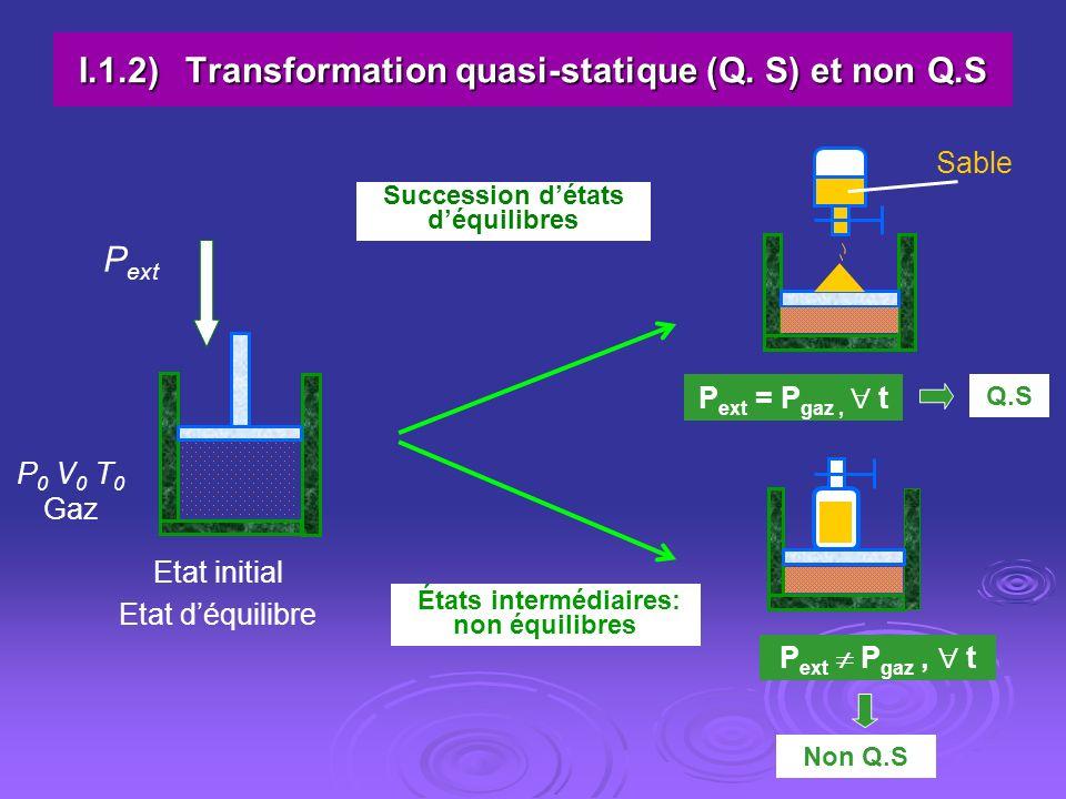 I.1.2) Transformation quasi-statique (Q. S) et non Q.S