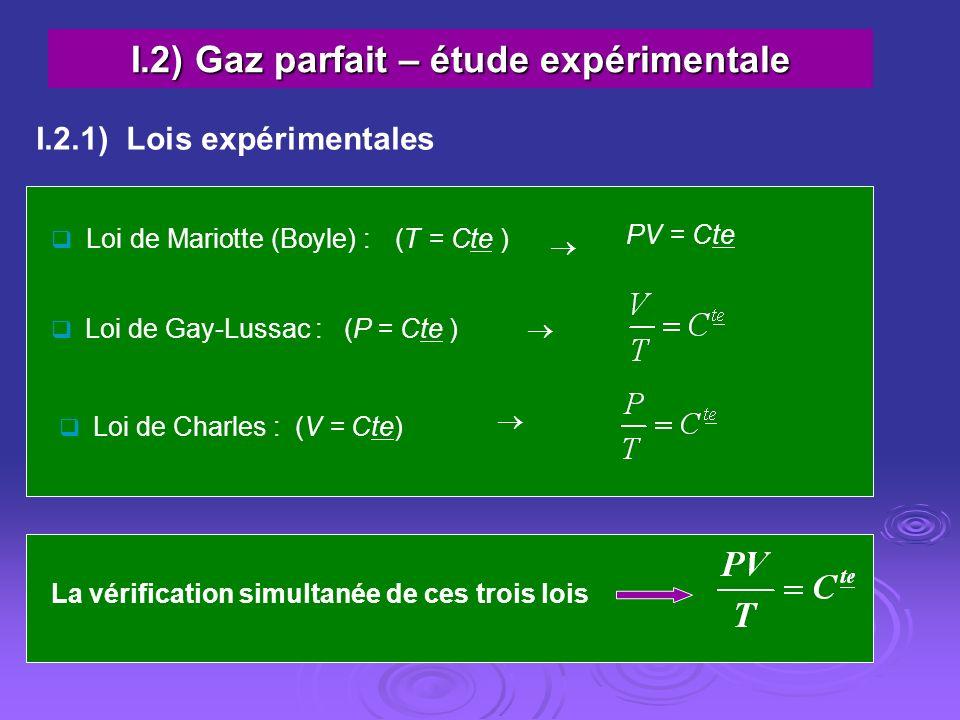 I.2) Gaz parfait – étude expérimentale